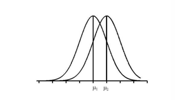 6. wykres