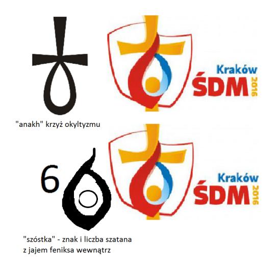 satanistyczna symbolika logo Światowych dni m�odzieży
