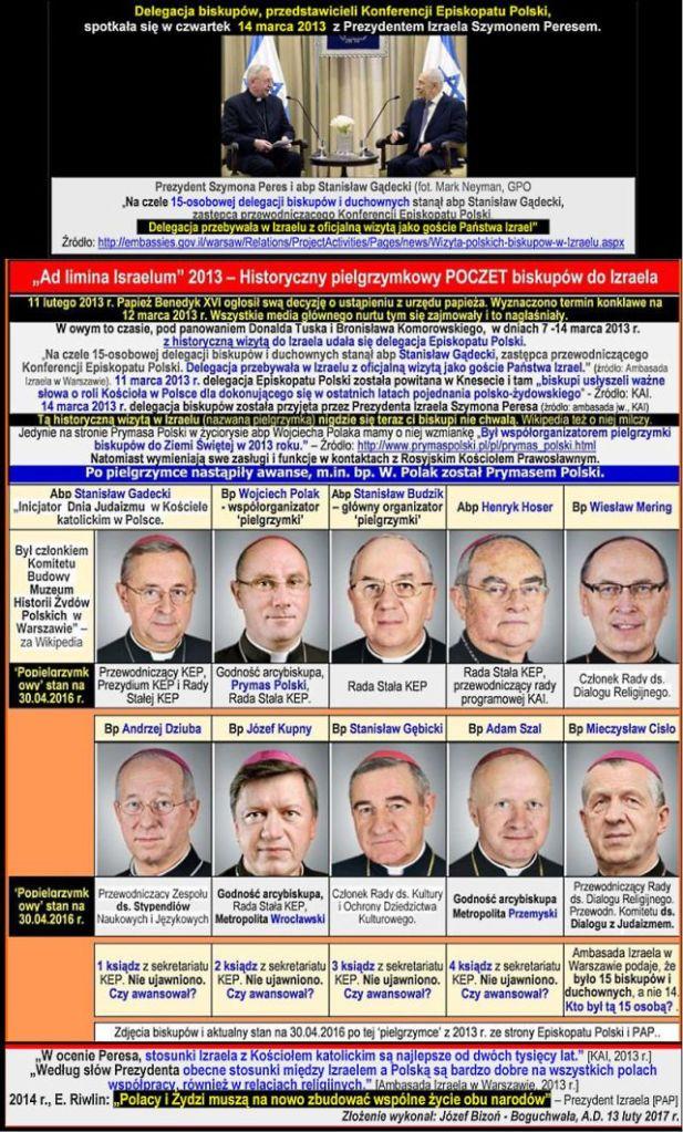 poczet_biskupow_pielgrzymkowy_2013_do_izraela_kompletny_plus-800-w-jpg2