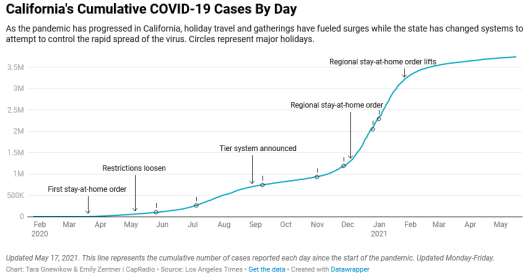 Screenshot_2021-05-17 California Coronavirus Updates Biden Commits To Sharing 80 Million COVID-19 Vaccine Doses Worldwide